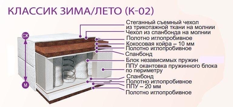 Круглый матрас Классик Зима/Лето